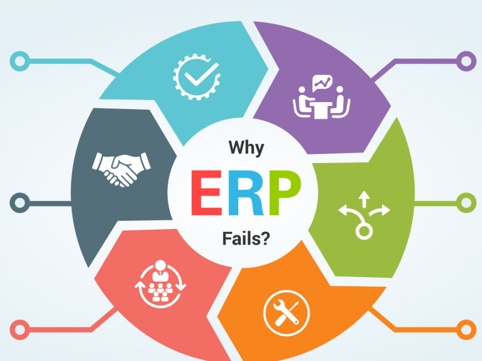 common challenges faced in ERP implementation